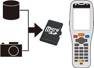 <p><strong>microSDHC対応</strong><br /> 商品マスタ・商品画像など大容量データの格納やデータ/プログラムのバックアップ/メンテナンスに便利。<br /> アクセス速度も向上し、マスタや画像の呼び出しもストレスなく使用可能。</p>